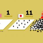 当たり前すぎて気づかない!「海外から見た不思議な国、日本」のアニメーションが深い