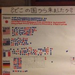 日本の自律性の高さに世界が驚愕!とあるアンケートのシールの貼り方に「国民性」がでていると話題