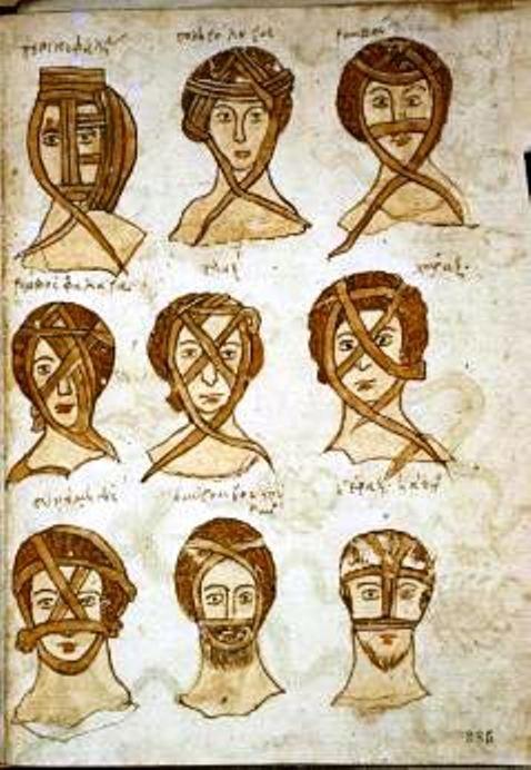 Medical-Pathology-Nine-kinds-of-head-bandages