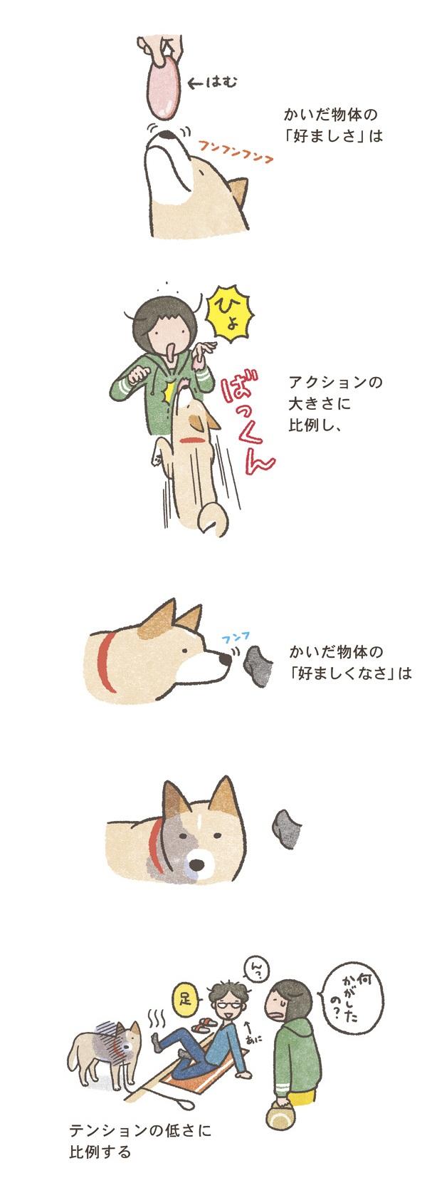 犬のかほり