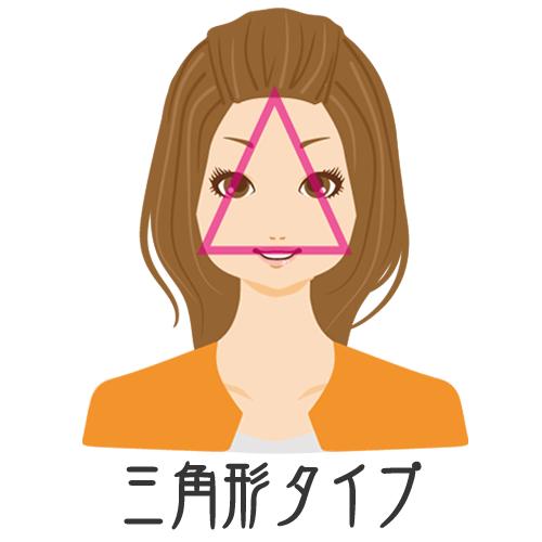 三角形タイプ