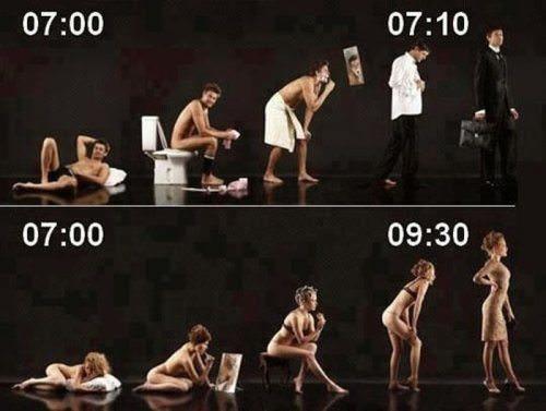 朝起きてから出勤するまでの男女の違い