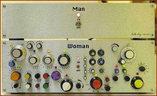 男女の違い、思考回路