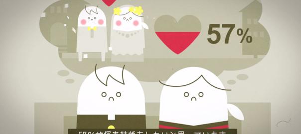 111年前と比較!数字で見た「今の日本の中学生」アニメーションがわかりやすい