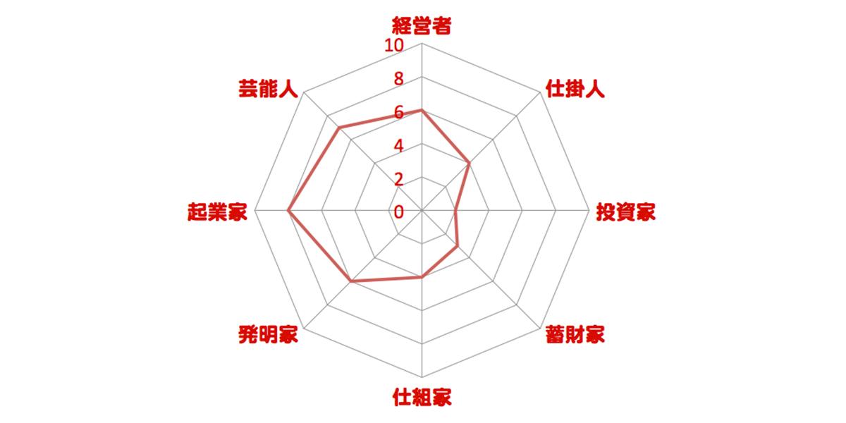 result10