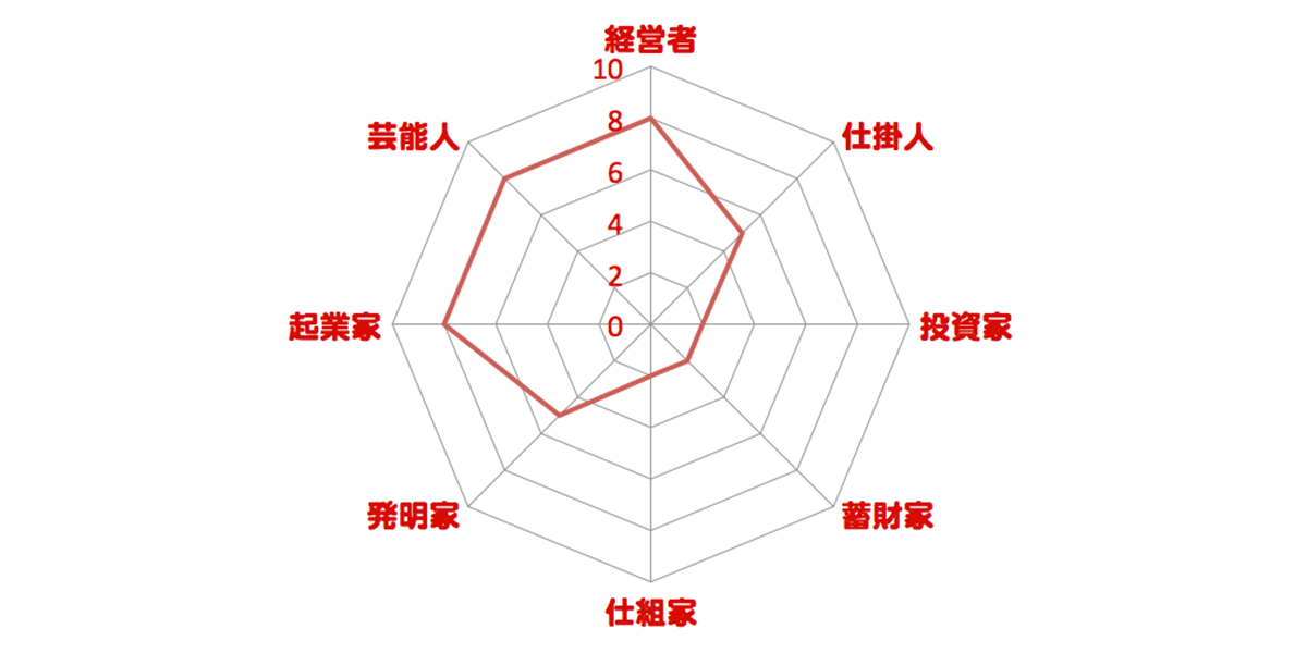 result11