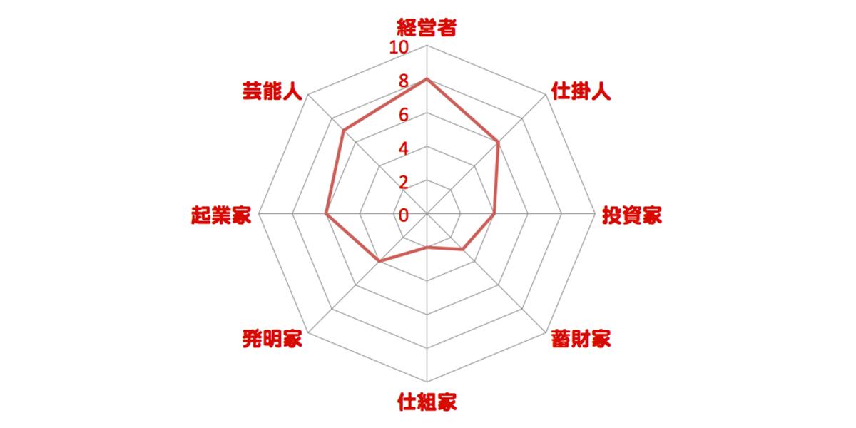 result17