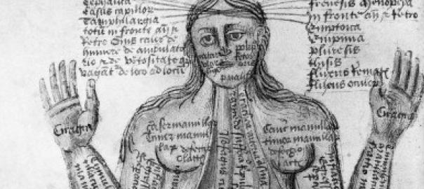 現在では考えられない!中世に描かれた医学や宇宙の絵の数々