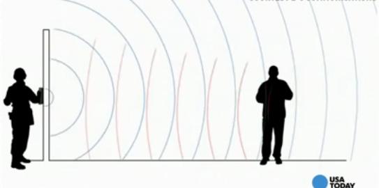 壁を透視できるレーダーをアメリカ警察機関が採用したニュースに批判殺到!