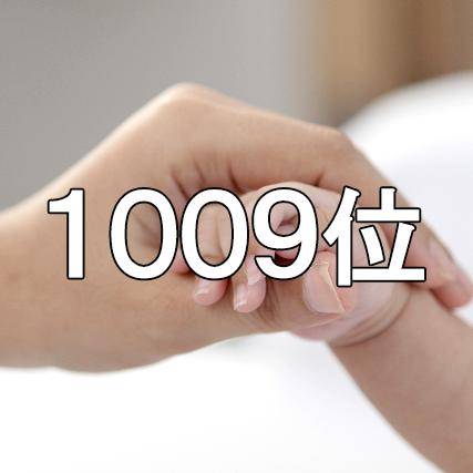 1009位