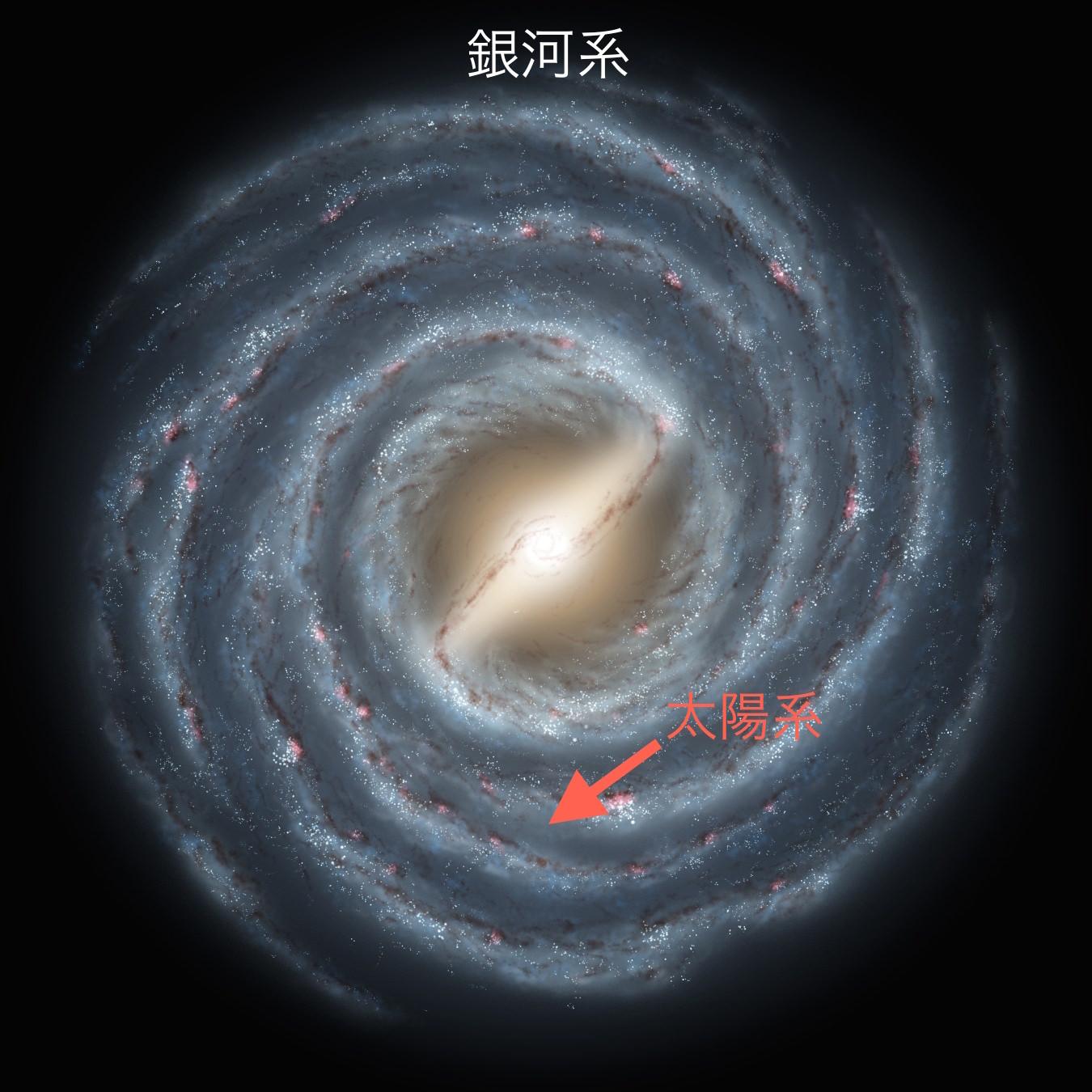 銀河系の中の太陽系