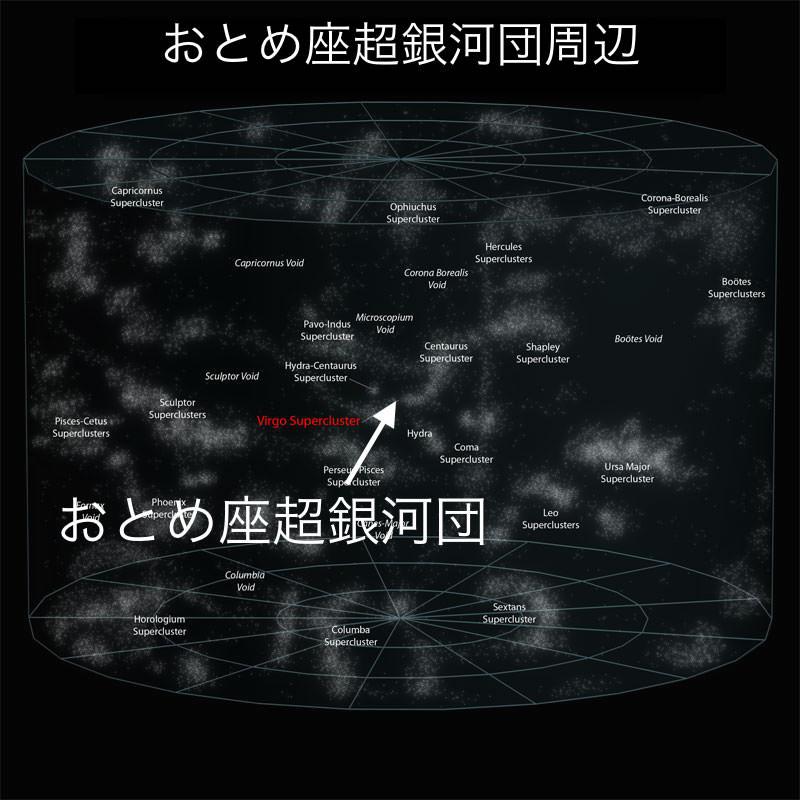 おとめ座超銀河団周辺の中のおとめ座超銀河団