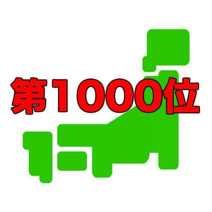1000位