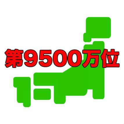 9500万位