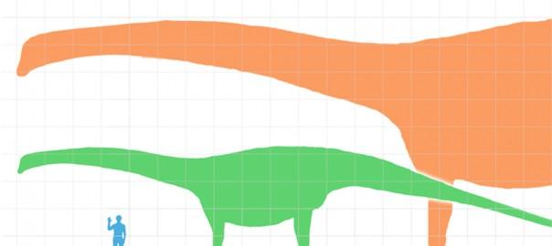 【人間なんてちっぽけ】恐竜のデカさがよくわかる9枚の画像