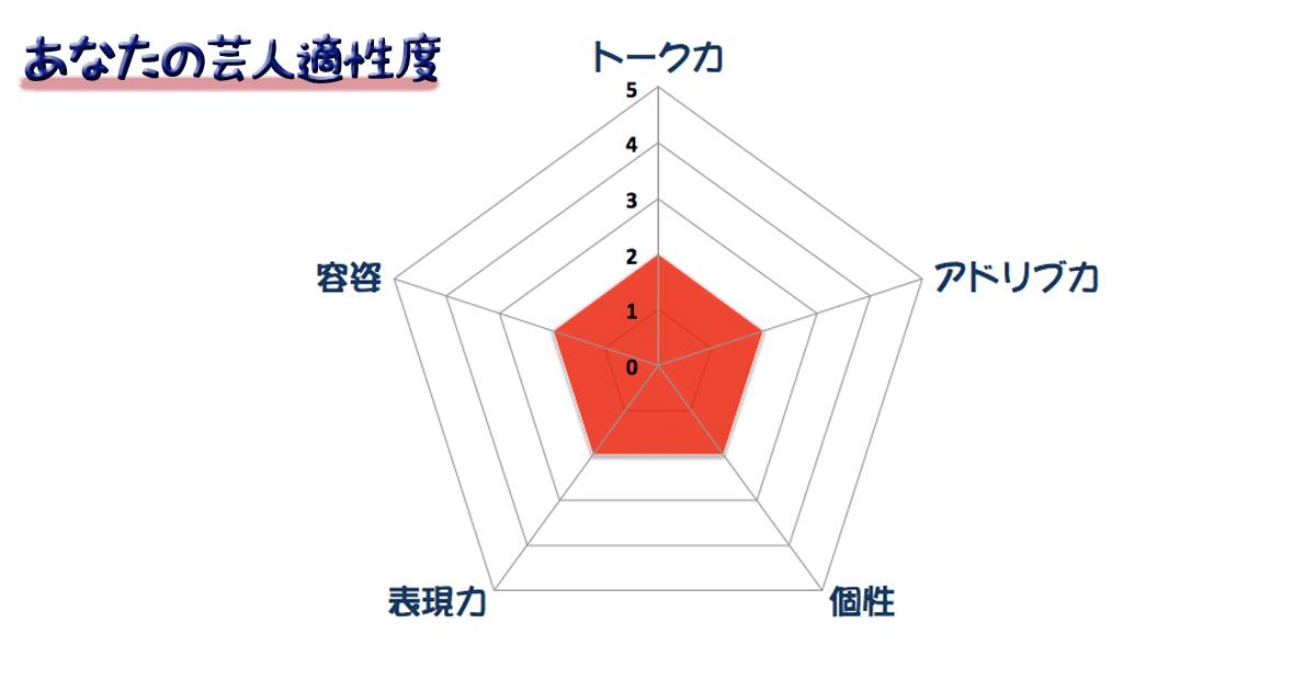 グラフ16