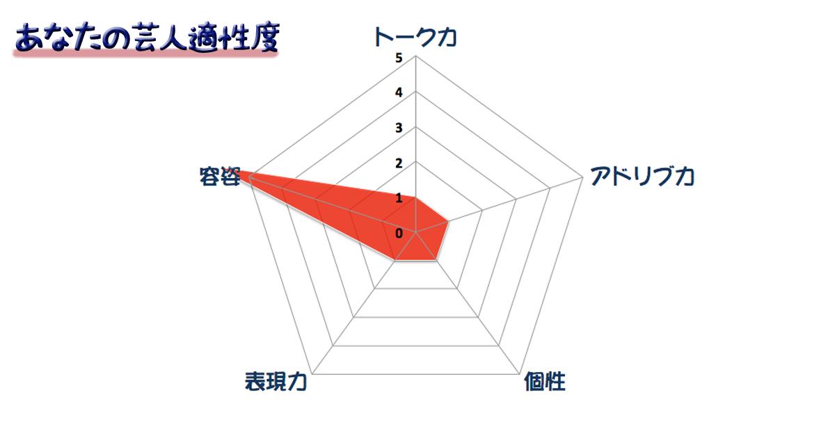 グラフ22