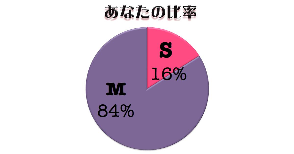 グラフ23