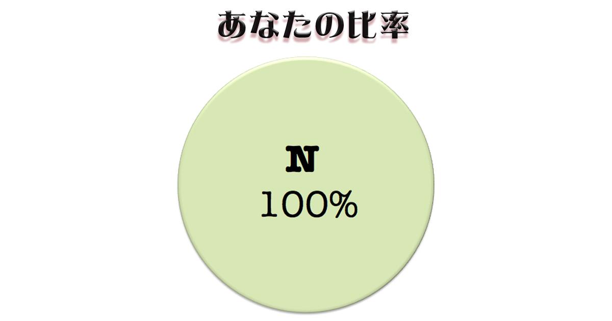グラフ27