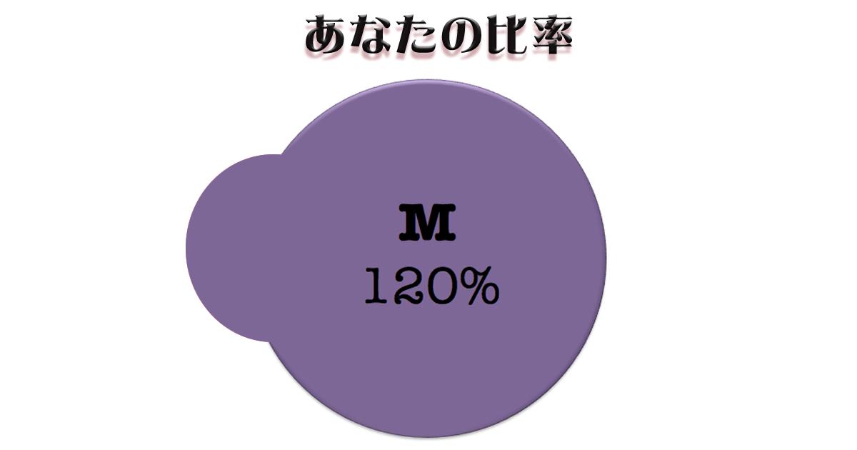 グラフ20