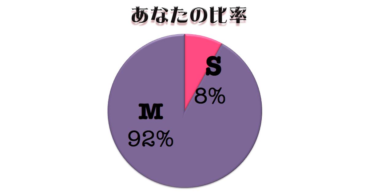 グラフ24