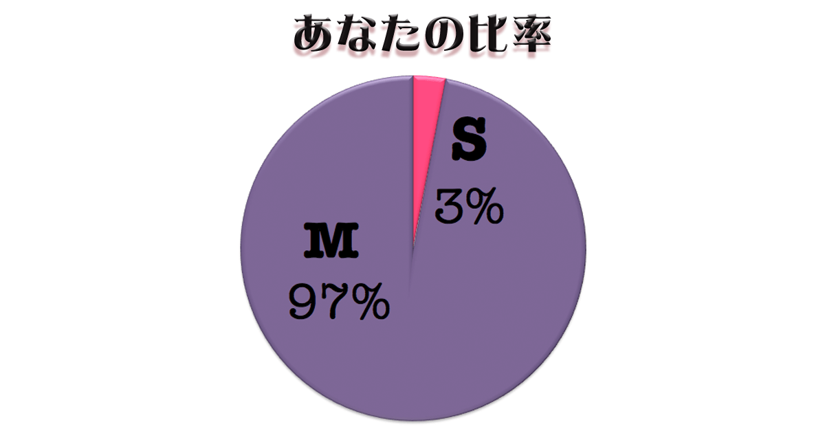 グラフ17