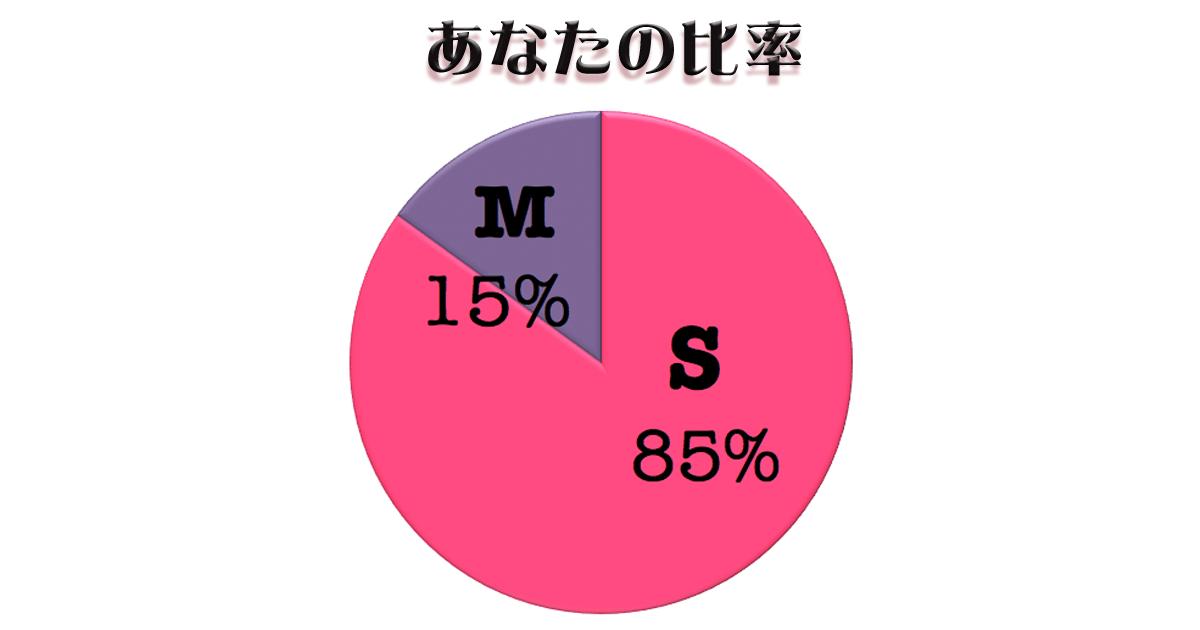 グラフ26