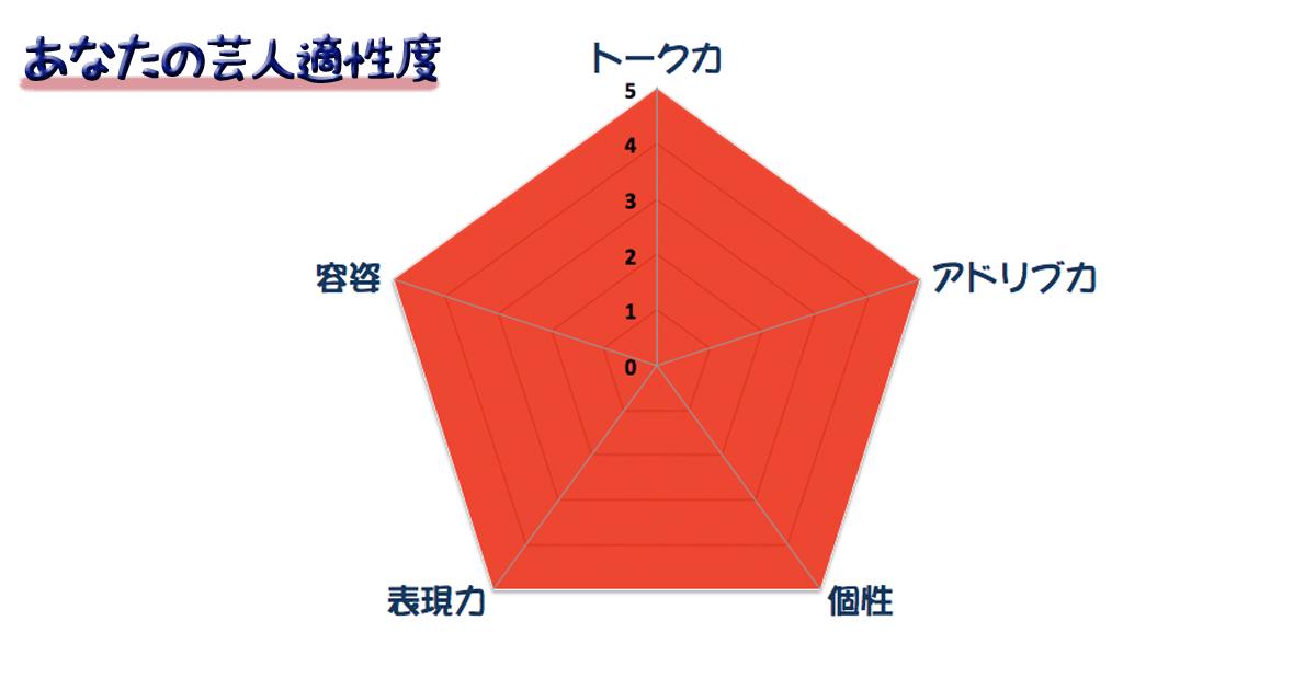 グラフ25