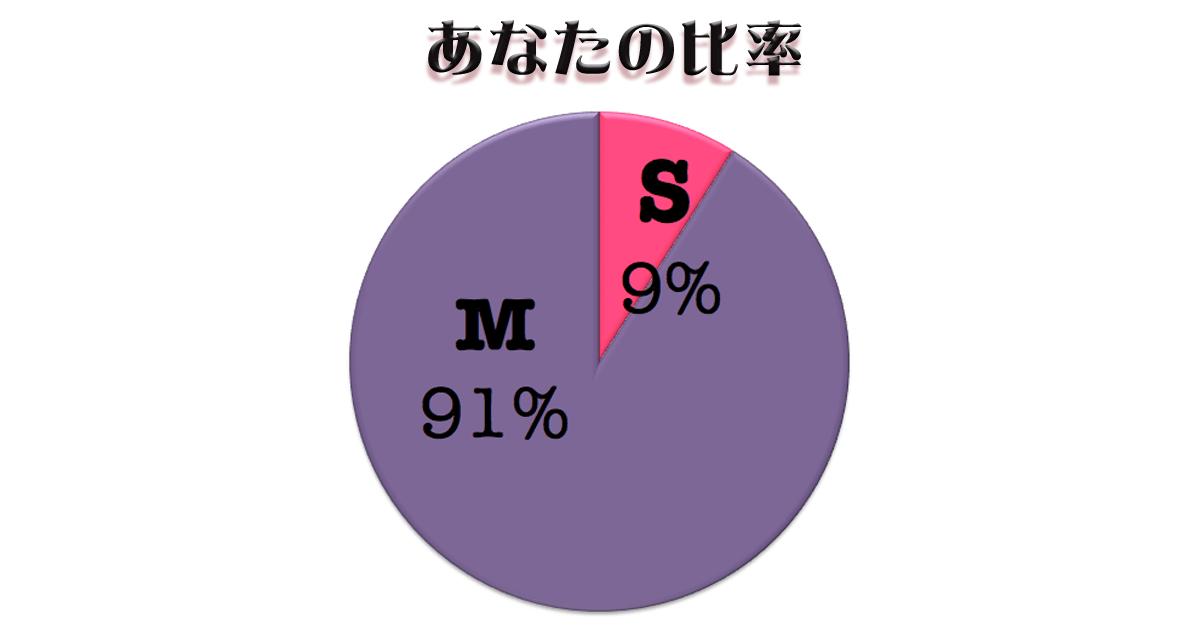 グラフ11