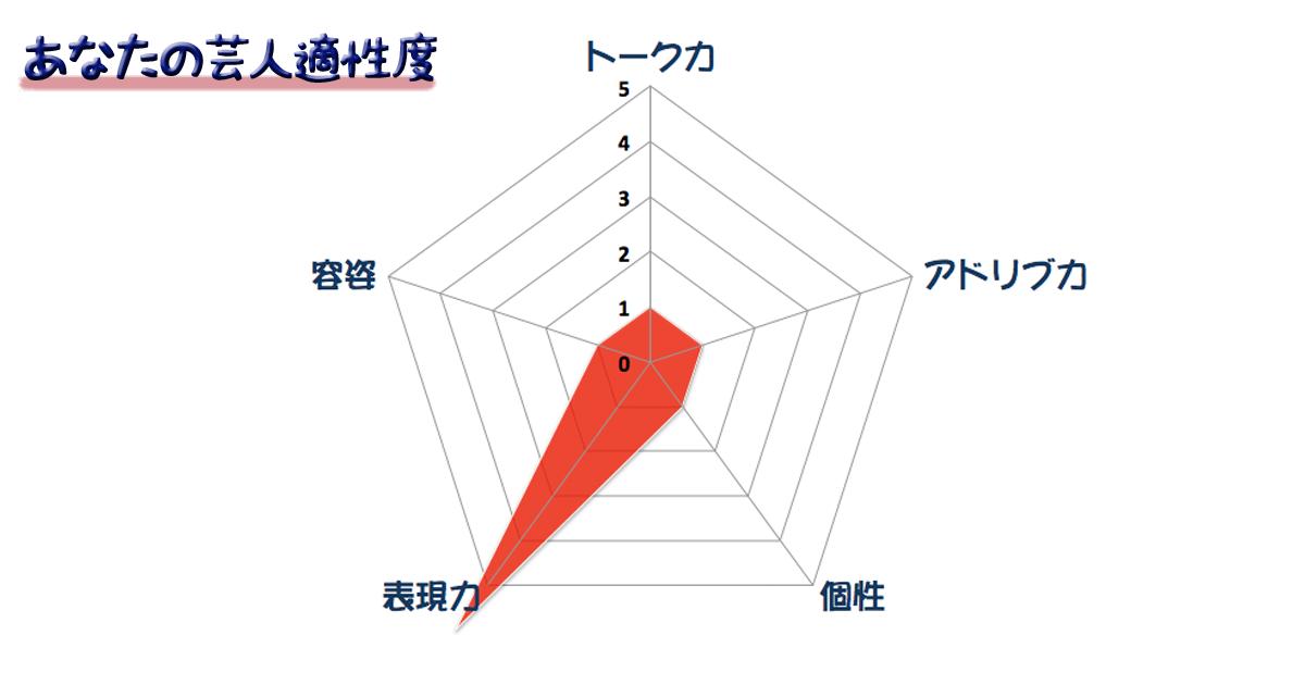 グラフ19