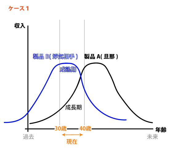 koizumi1