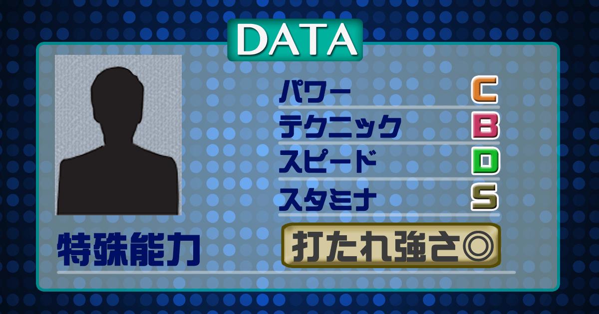 データ23