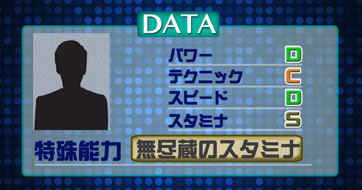 データ20