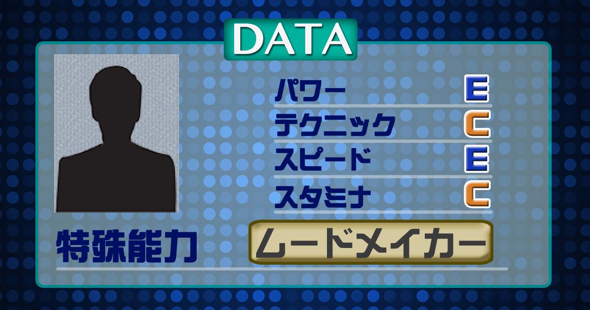 データ14