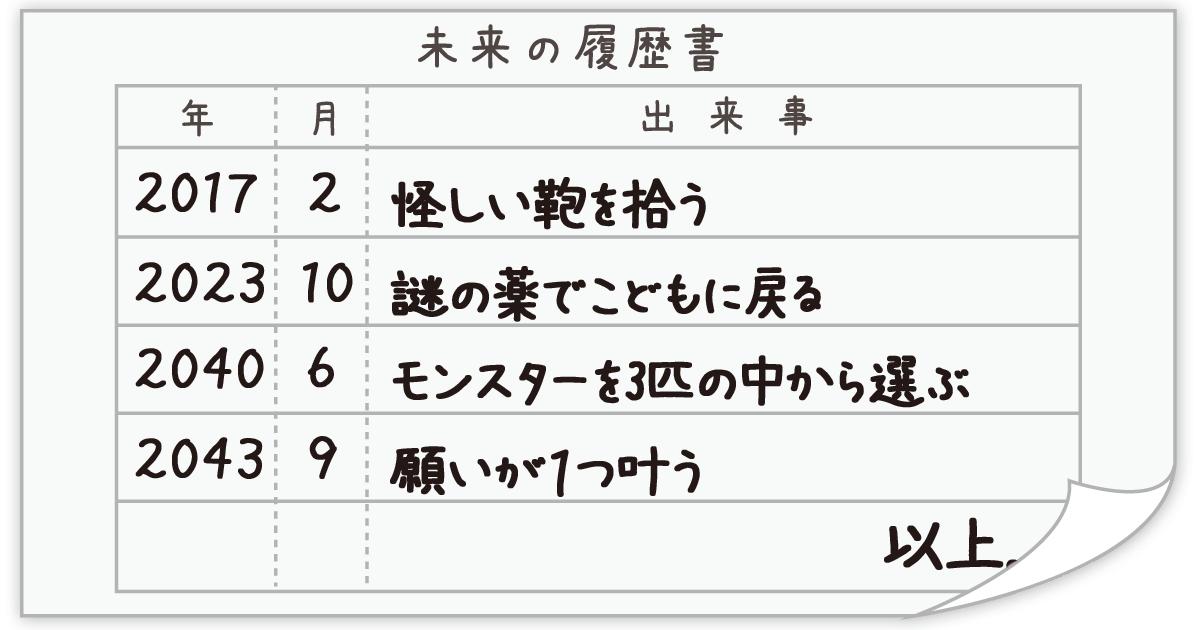 履歴書17