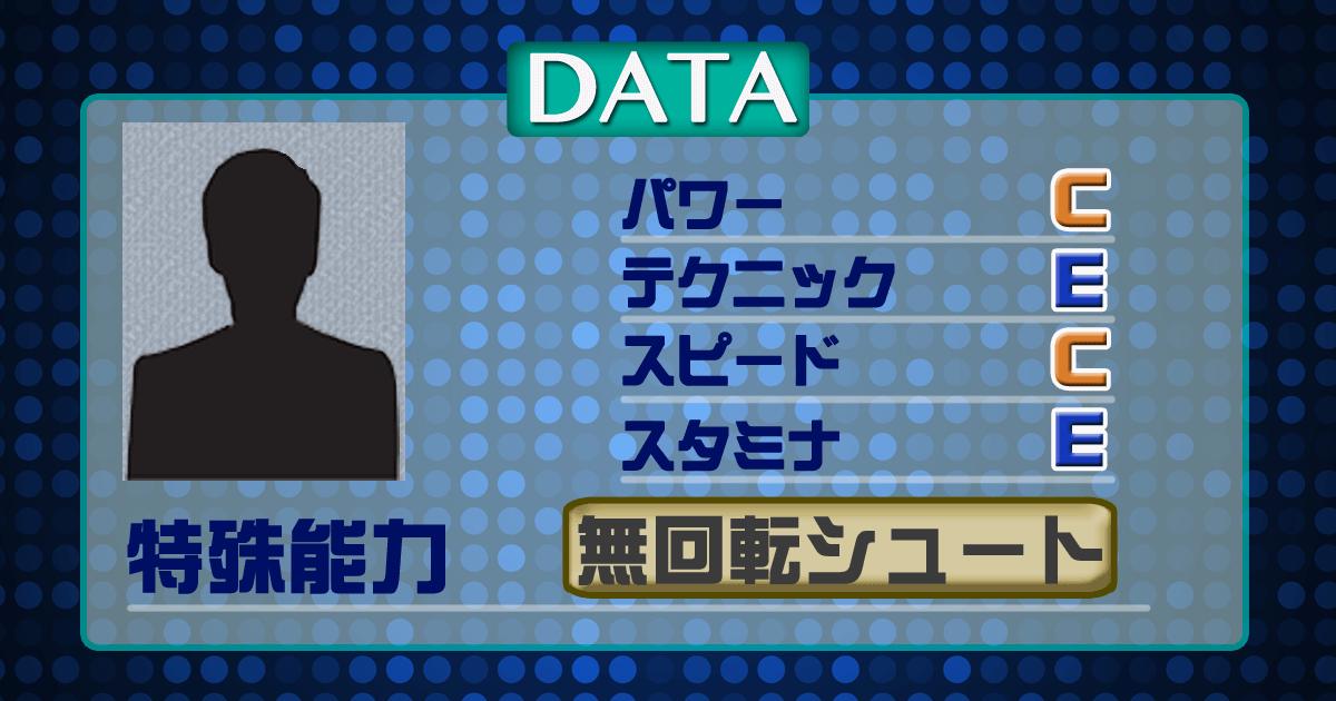 データ15