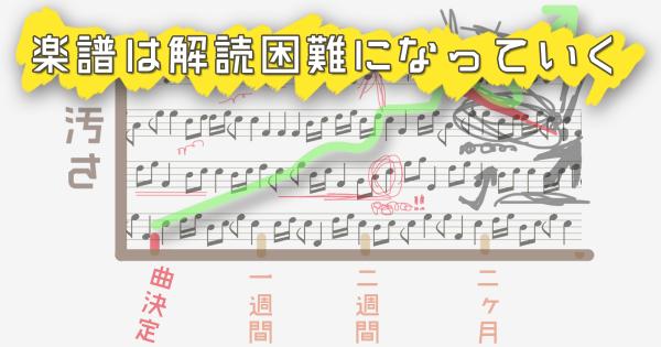 【楽譜は解読困難になっていく】吹奏楽部にしかわからない12のグラフ