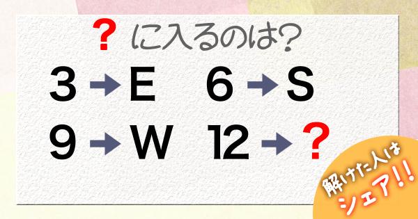 Q.「?」に入るアルファベットは?