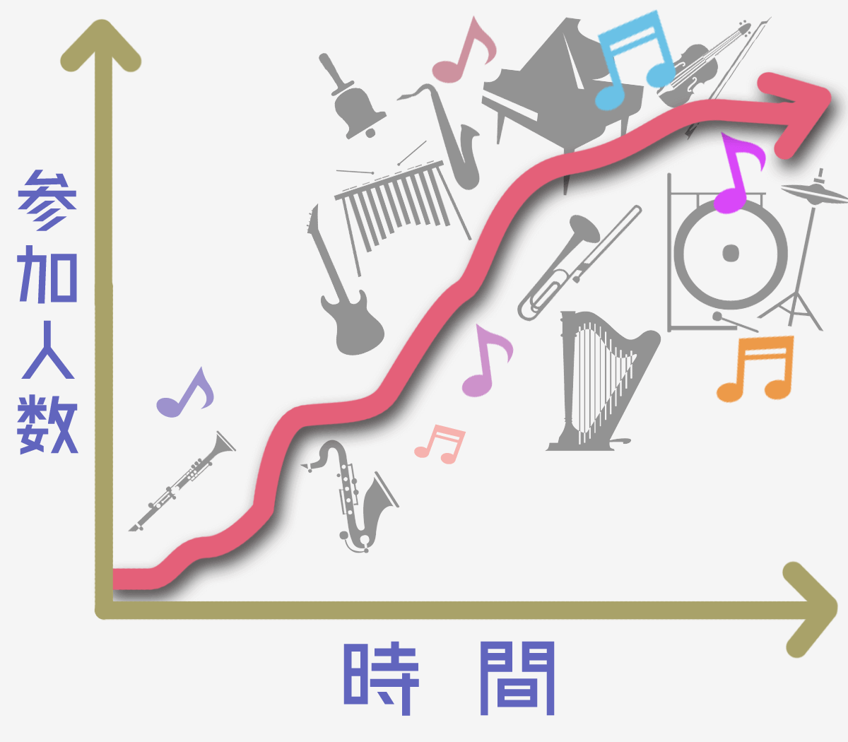 吹奏楽部グラフ11