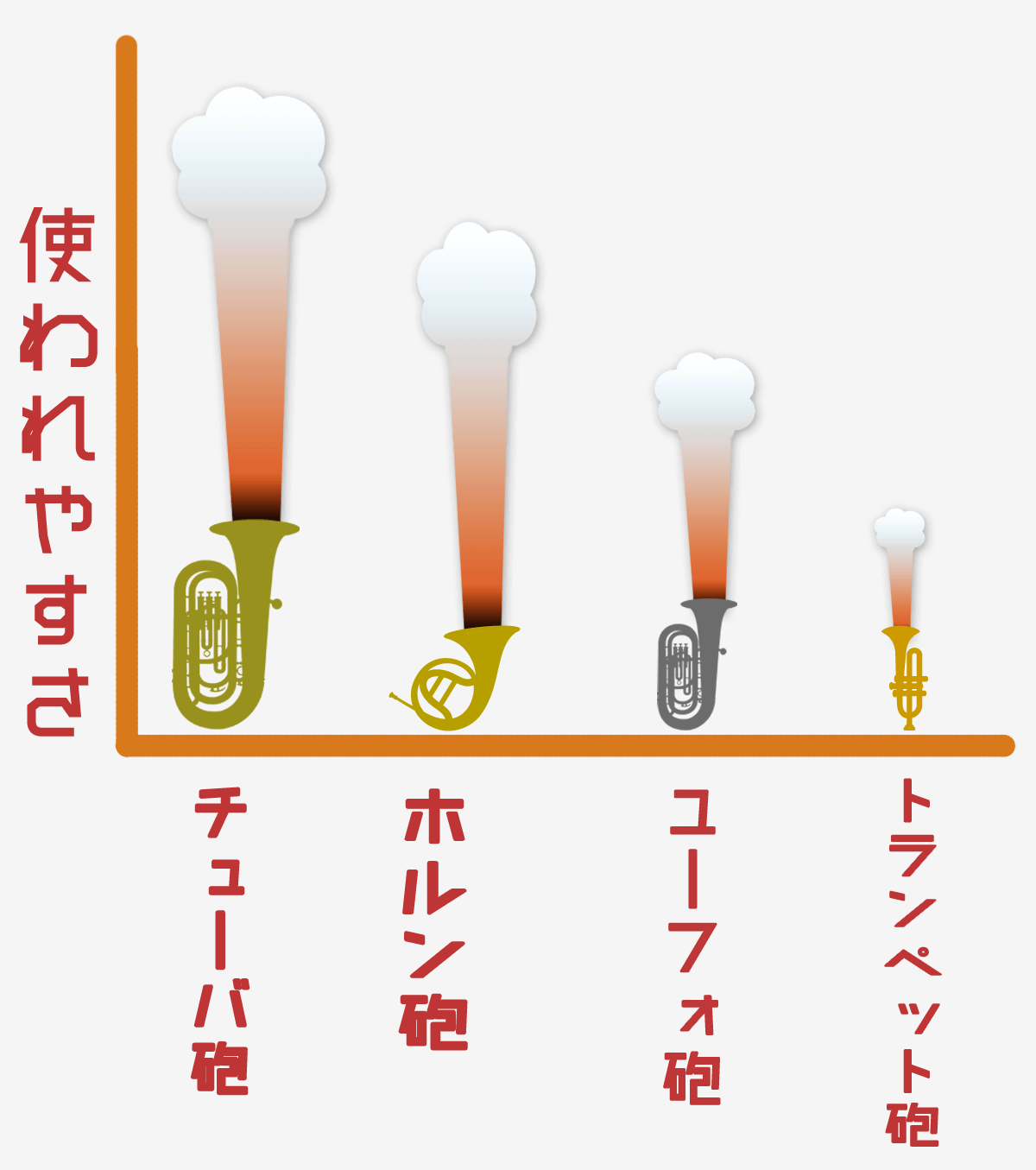 吹奏楽部グラフ7
