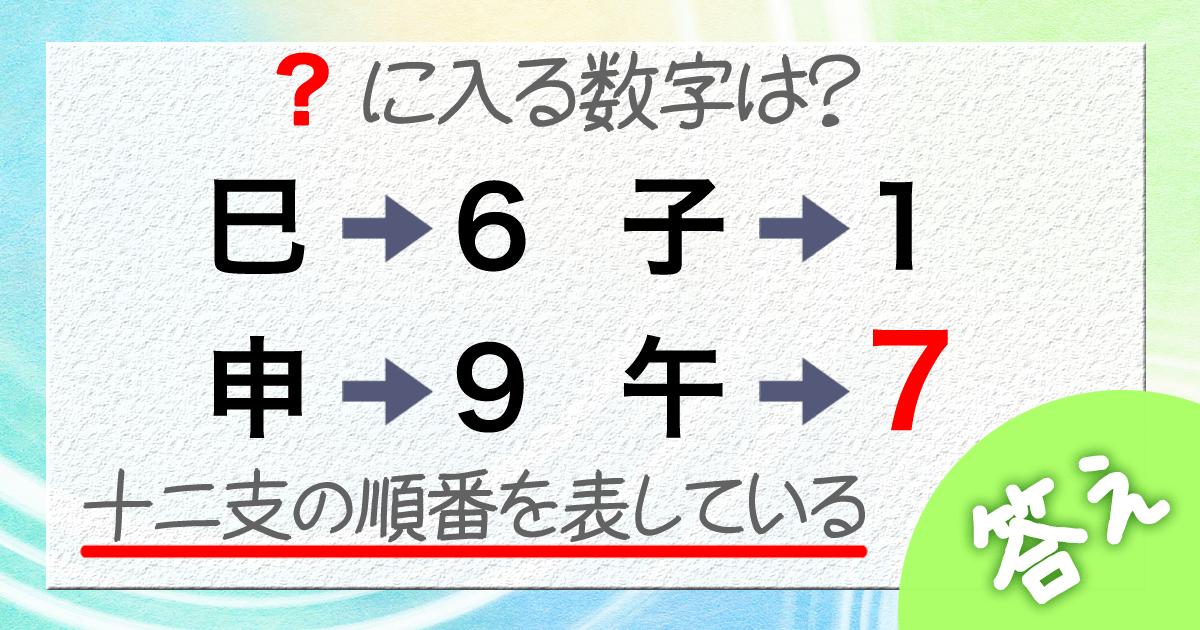クイズ15a