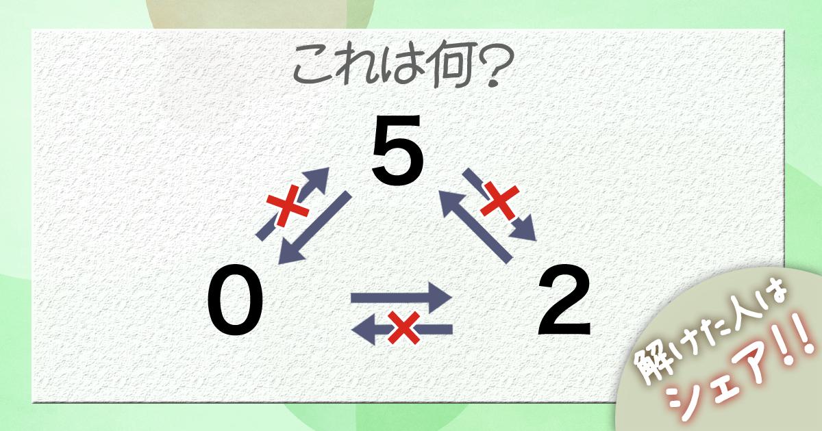 クイズ38
