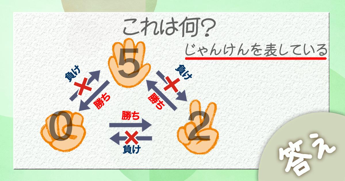 クイズ38a