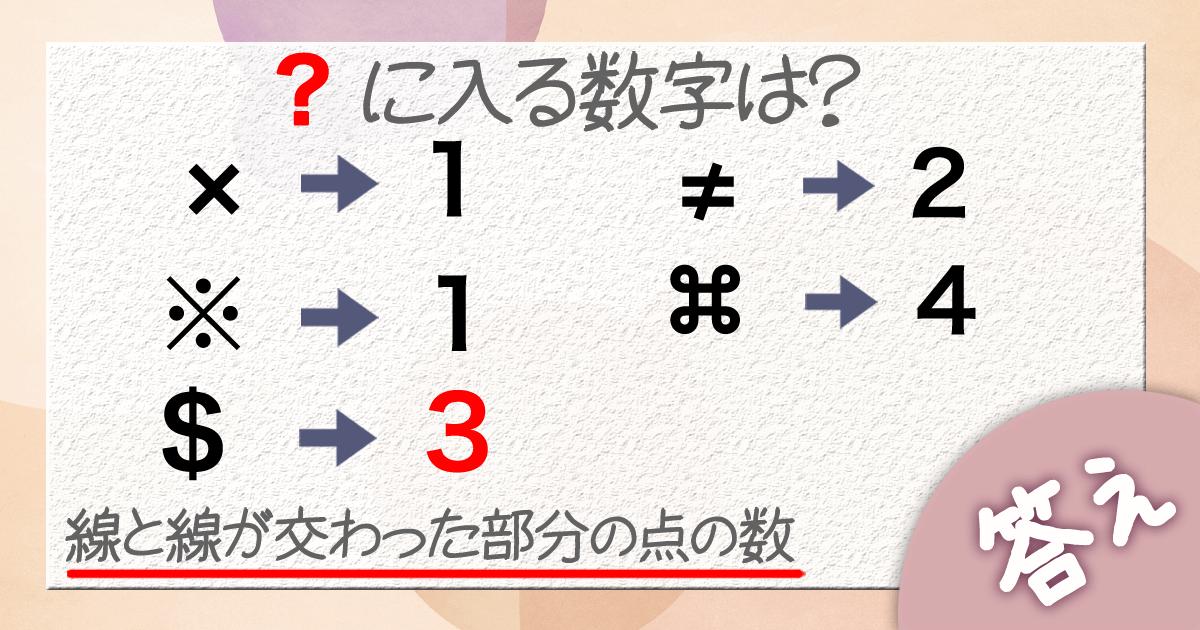 クイズ28a
