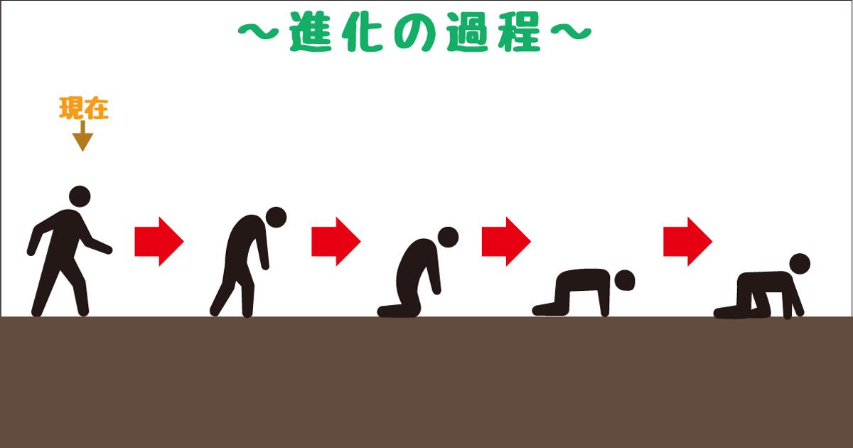 進化−4足歩行
