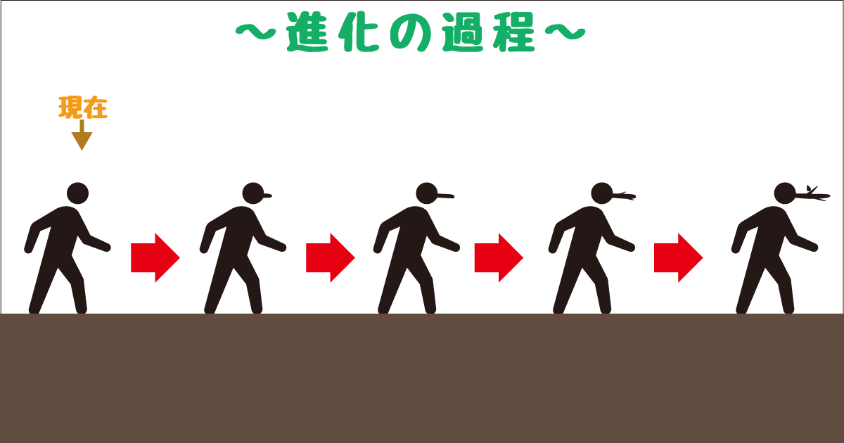 進化−鼻伸