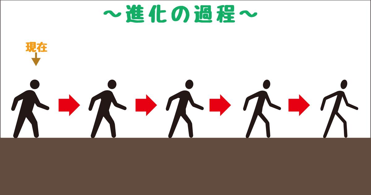 進化−痩せる