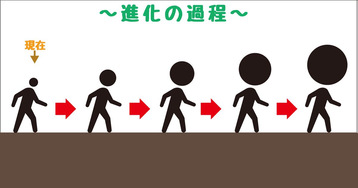 進化−頭大
