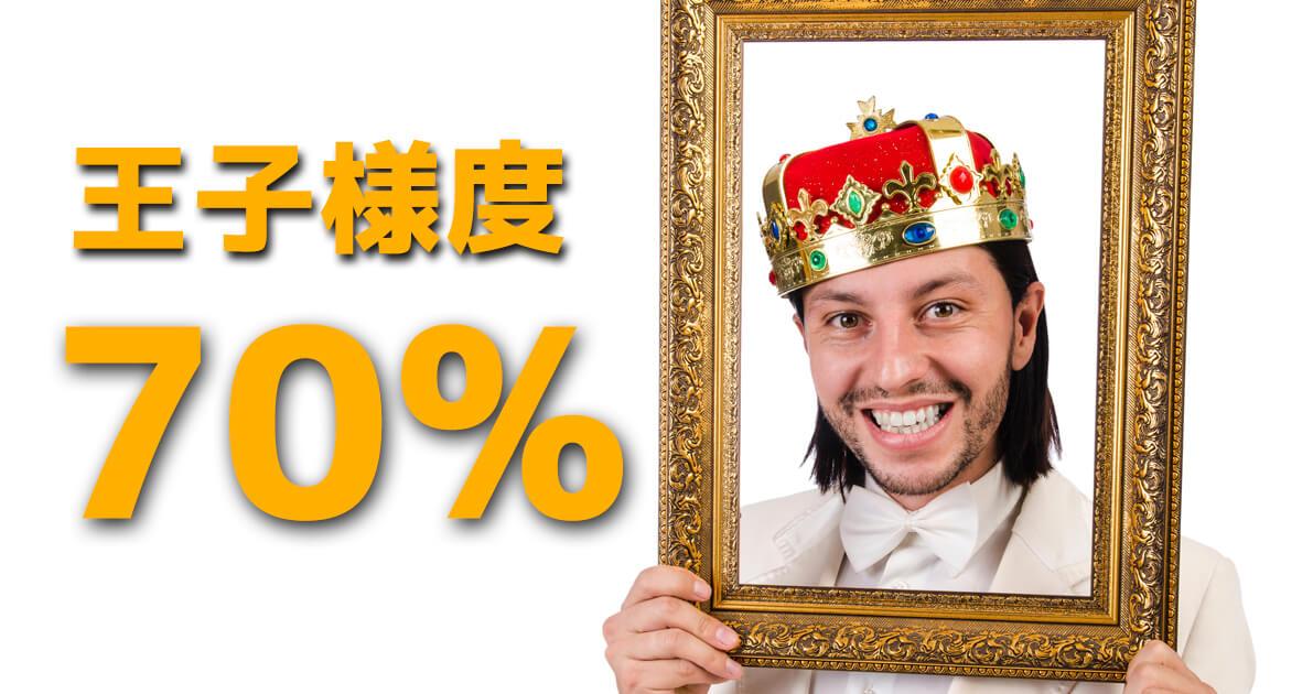 王子様度8