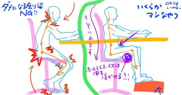 腰痛・肩こりにお悩みのあなたへ!「図解でわかる正しい姿勢」で体中のコリを撃退